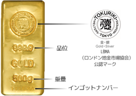 金地金の刻印